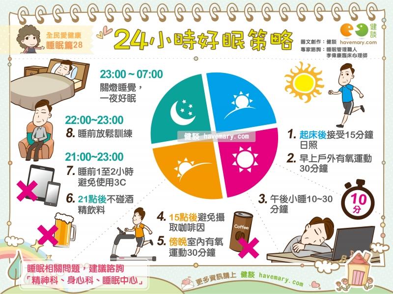 失眠,睡眠關鍵,好眠策略,健康圖文,健康漫畫,漫漫健康,Insomnia, sleep,健談,健談網,havemary
