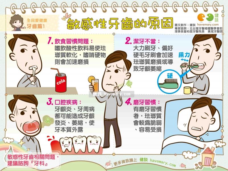 敏感性牙齒,牙齒敏感,牙齒酸軟,健康圖文,健康漫畫,漫漫健康,Sensitive teeth,健談,健談網,havemary