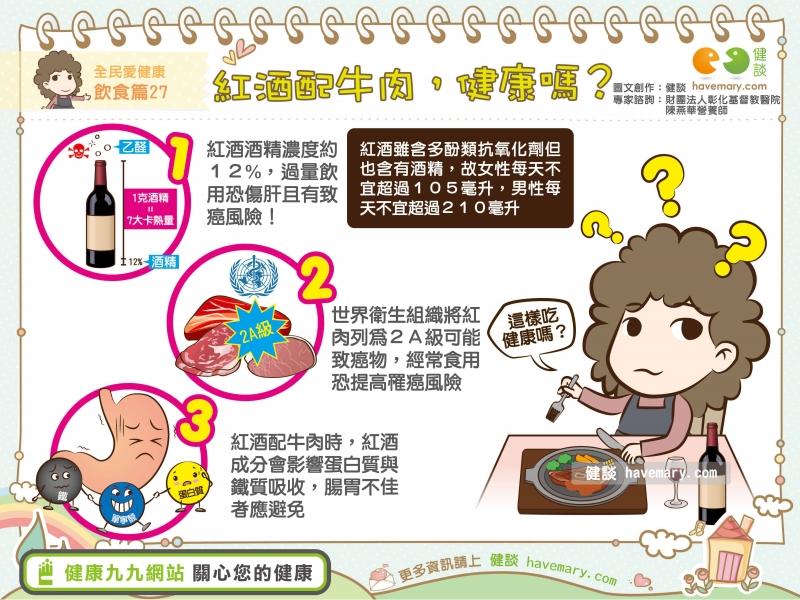 紅酒,牛肉,紅肉,健康圖文,健康漫畫,漫漫健康,Wine, beef, red meat,健談,健談網,havemary