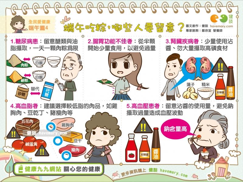 端午,粽子,慢性疾病,健康圖文,健康漫畫,漫漫健康,Dragon Boat Festival, Zongzi, chronic diseases,健談,健談網,havemary