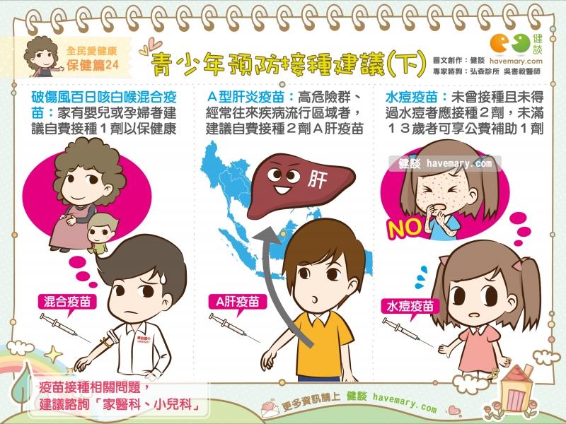 青少年,預防接種,預防針,健康圖文,健康漫畫,漫漫健康,Teen, vaccination,健談,健談網,havemary