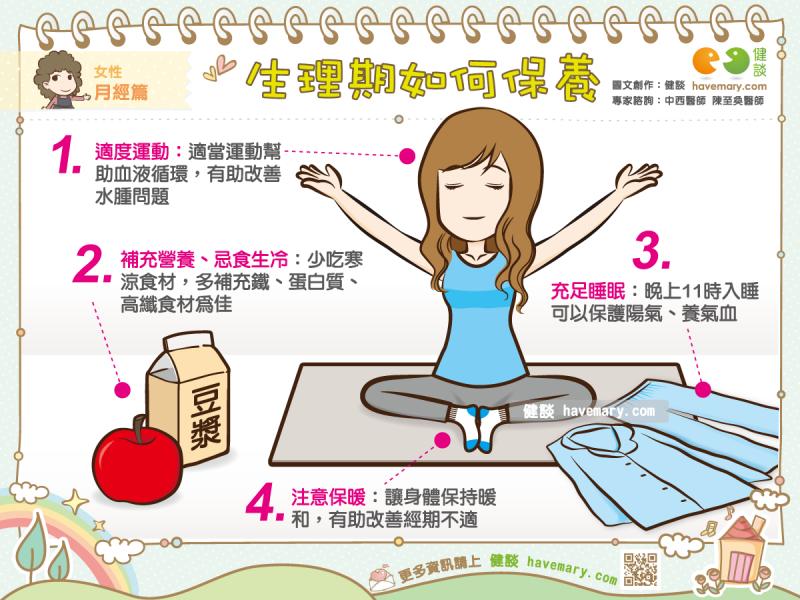 經痛,生理期,生理期保養,健康圖文,健康漫畫,漫漫健康,圖解健康,陳至奐,陳至奐醫師,Menstrual pain, menstrual period, menstrual period maintenance,健談,健談網,havemary